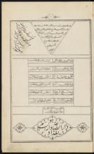 تحميل كتاب سبائك الذهب في معرفة قبائل العرب لـِ: سويدي، محمد امين،, -1830 or 1831,