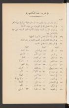 تحميل كتاب تسع رسائل في الحكمة والطبيعيات وفي اخرها قصة سلامان وابسال لـِ: ابن سينا،, 980-1037,